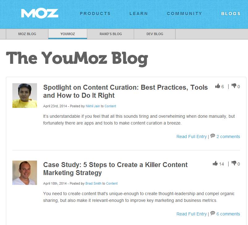 user generated content websites