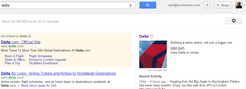 Vanity url triggers Knowledge Graph