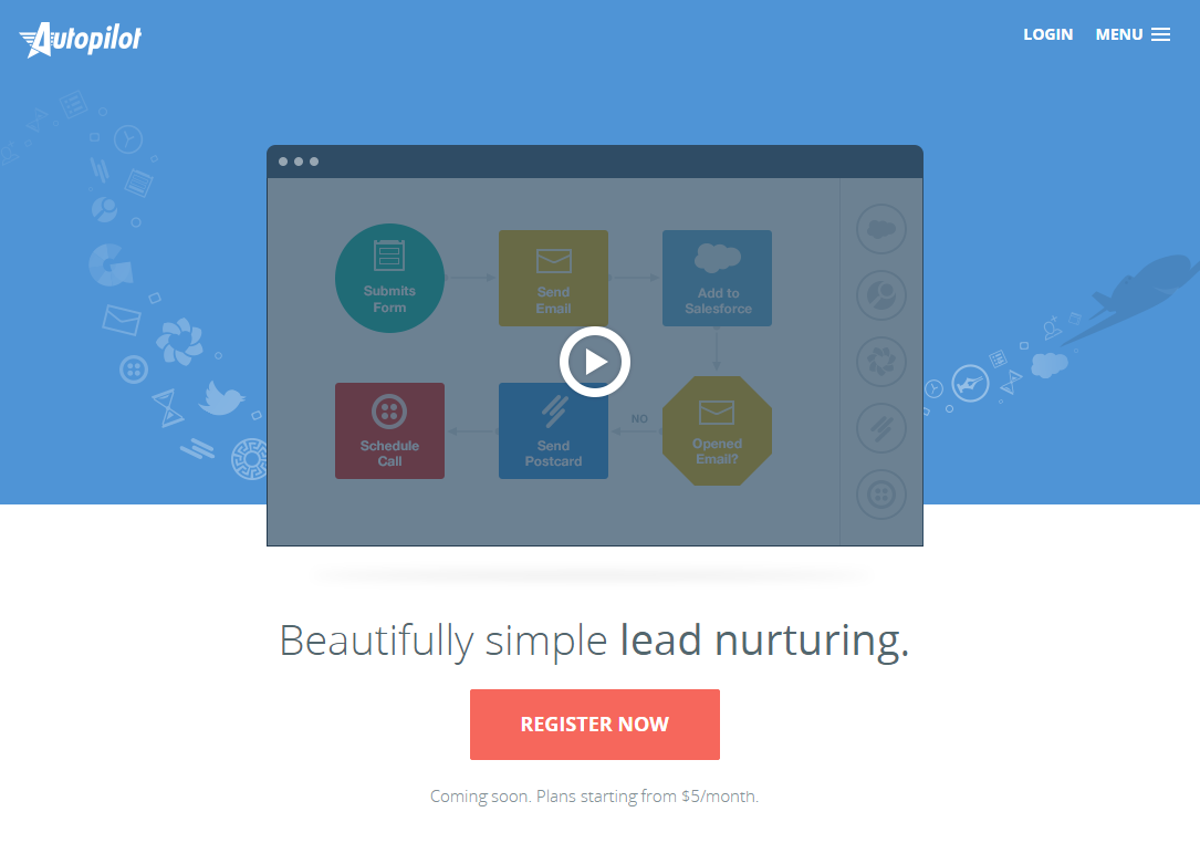 Video landing pages Autopilot software