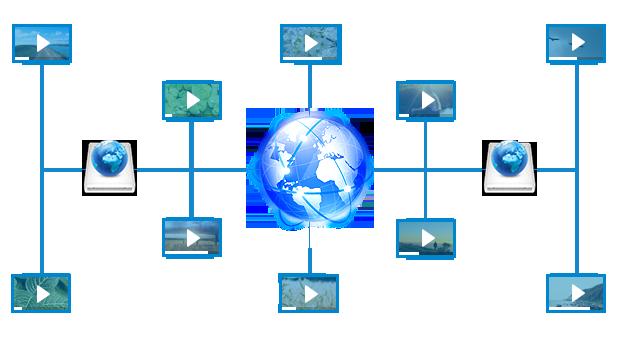 Video SEO video hosting concept