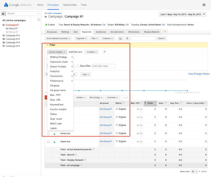 Ways to find competitor keywords Google AdWords Auction Insights keyword filters