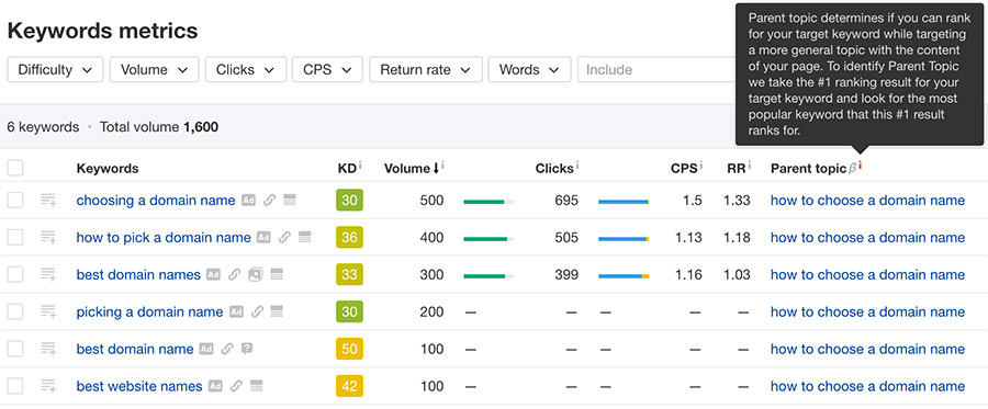 The 8 Best Tools for Finding Competitor Keywords | WordStream