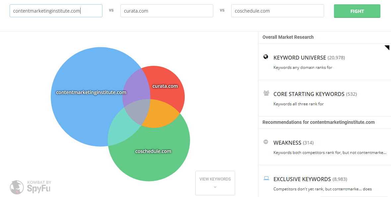 Ways to find competitor keywords SpyFu Kombat tool
