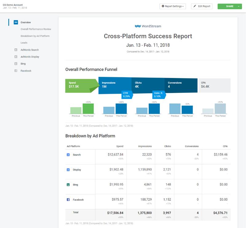 wordstream remarketing cross platform capabilities