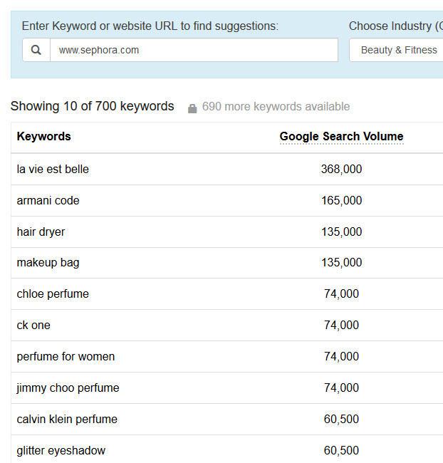 competitor keywords