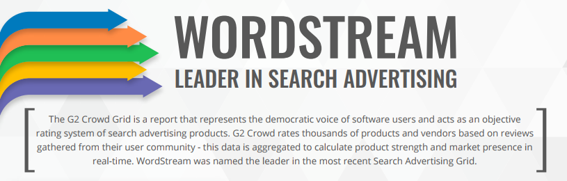 wordstream software reviews