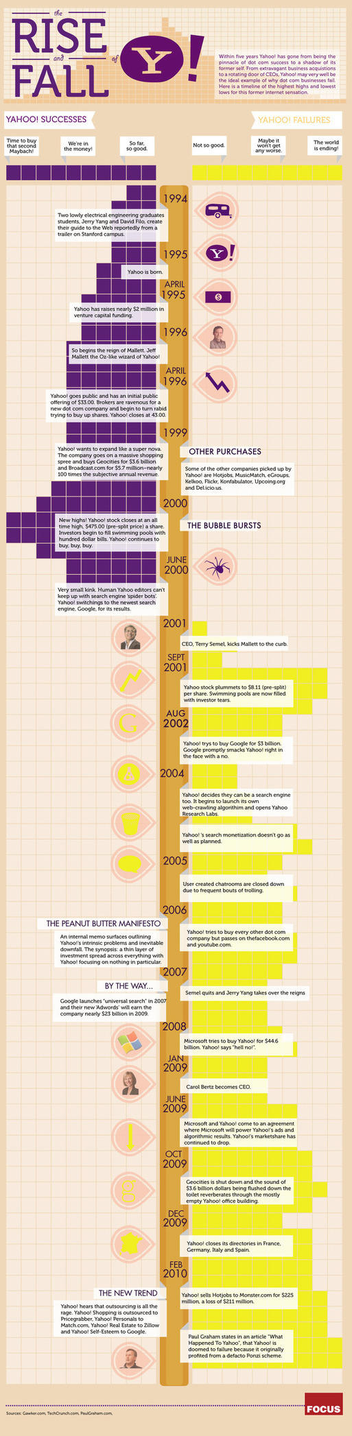 Rise and Fall of Yahoo Infographic