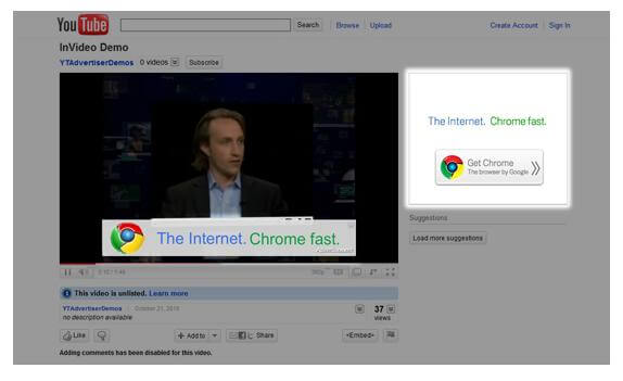 YouTube Display Ads