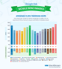 Google Ads Mobile Benchmarks
