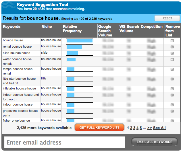 The 8 Best Keyword Research Tools (Almost All Free ...